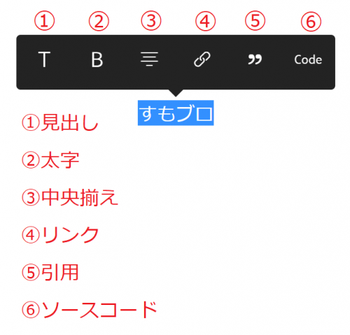 noteの文字装飾の出し方